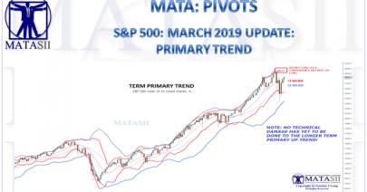 03-15-19-MATA-PIVOTS-MARCH -LONG TERM PRIMARY 12-24 MMA-1