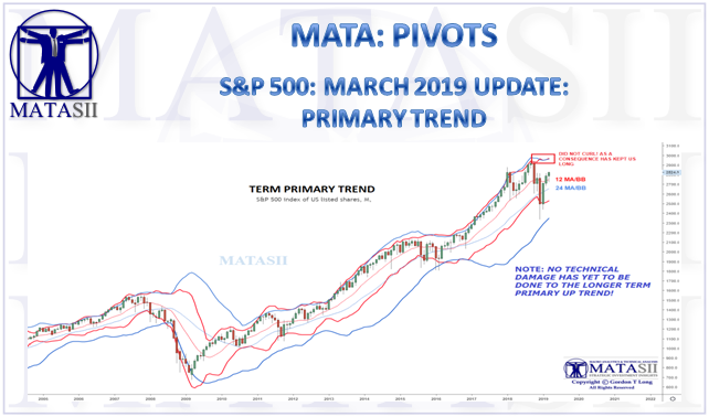 03-15-19-MATA-PIVOTS-MARCH -LONG TERM PRIMARY 12-24 MMA-1