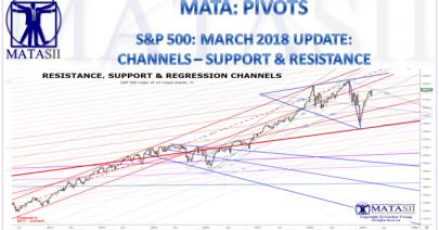 03-15-19-MATA-PIVOTS-SUPPORT & RESISTANCE-March Update-1