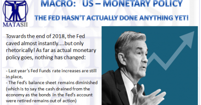 03-01-19-MACRO-US-MONETARY--The fed Hasn't Actually Done Anything Yet-1