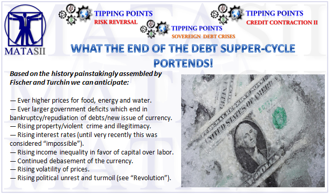 03-01-19-TP-RISK REVERSAL-SOVEREIGN DEBT-CREDIT CONTRACTION-What the End of the Debt Super-Cycle Portends-1