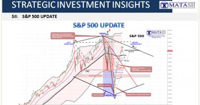 03-04-19-SII - SPX Update-1