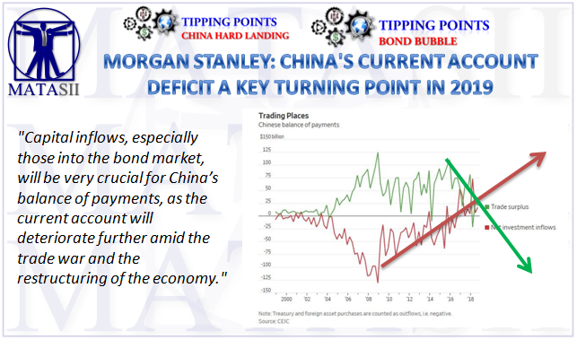 03-04-19-TP-CHINA HARD LANDING- BOND BUBBLE-China's Current Account Deficit a Key Turning Point in 2019-1