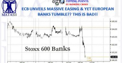 03-08-19-TP-EU BANKING CRISIS - ECB Unveils Massive Easing Tet Banks Tumble-1