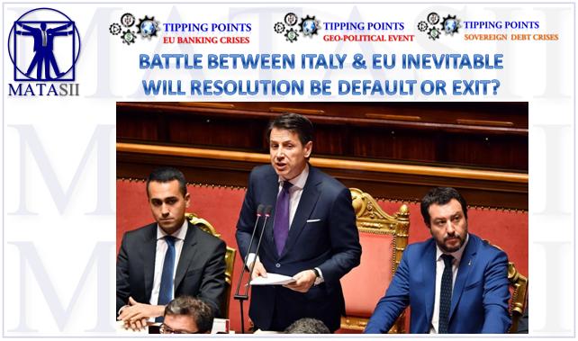 03-10-19-TP-EU BANKING CRISIS - Battle Between Italy & EU Inevitiable-1