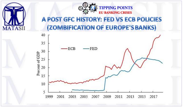 03-10-19-TP-EU BANKING CRISIS - Zombification of European Banks-1