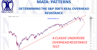 03-11-19-MATA-PATTERNS-SPX Overhead Resistance-1A