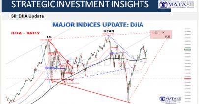 03-15-17-DJIA Update-2