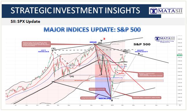 03-15-17-S&P 500 Update-1