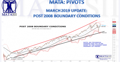 03-15-19-MATA-PIVOTS-2008 BOUNDARY CONDITIONS-March Update-1