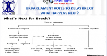 03-15-19-TP-GEO-POLICAL EVENT-UK Parliament Votes to Delay Brexit-1