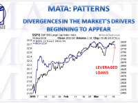 03-19-19-MATA-PATTERNS-Divergences in the Market Drivers Beginning to Appear-1