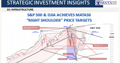 03-19-19-SII-MAJOR INDICES - SPX Update-1