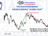 03-19-19-TP-EU BANKING CRISIS - An Inescapable Doom Loop-1