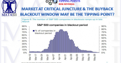 03-19-19-TP-RISK REVERSAL--Buyback Blackout Period Begins Just As Bears Capitulate-1