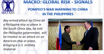 03-23-19-MACRO-GLOBAL RISK - SIGNALS-Philipine Waters-1