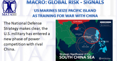 03-23-19-MACRO-GLOBAL RISK - SIGNALS-US Marines Seize Pacific Island-1