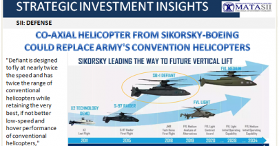 03-25-19-SII-DEFENSE-Boeing-Sikorsky Helicopter Flys First Test Flight-1