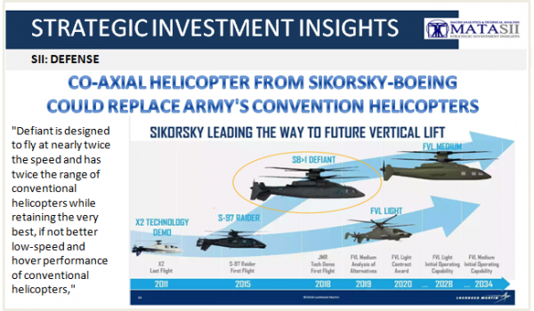 03-25-19-SII-DEFENSE-Boeing-Sikorsky Helicopter Flys First Test Flight-1