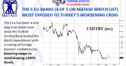 03-29-19-TP-EU BANKING CRISIS- The 5 EU Banks Most Exposed to Turkey's Worsening Crisis-1