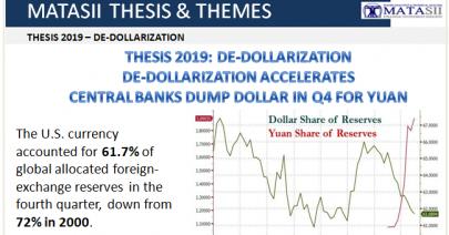 03-31-19-THESIS 2019-DE-DOLLARIZATION-De-Dollarization Accelerates - Central Banks Dump Dollar for Yuan-1