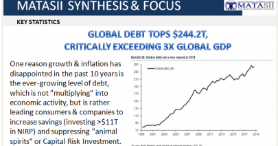 04-02-19-TP-BOND BUBBLE-Global Debt Tops $244.2T - Now Exceeding 3X Global GDP-1b
