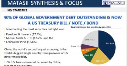 04-05-19-TP-BOND BUBBLE - US Global Government Debt now 40% US Treasuries-1