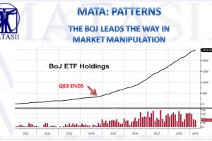 04-08-19-MATA-PATTERNS-The BOJ Leads the Way in Market Manipulation-1