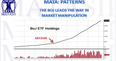 04-08-19-MATA-PATTERNS-The BOJ Leads the Way in Market Manipulation-1