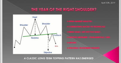 04-10-19-LONGWave - APRIL - The Year of the Righ Shoulder - Video Cover-1