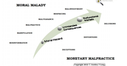 04-10-19-MONETARY MALPRACTICE-Proof is Now Everywhere-1c