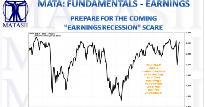 04-12-19-MATA-FUNDAMENTALS-EARNINGS-Earnings Recession Scare-1