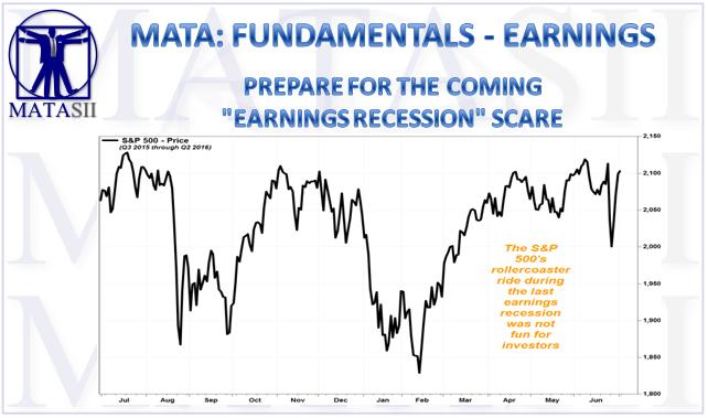04-12-19-MATA-FUNDAMENTALS-EARNINGS-Earnings Recession Scare-1
