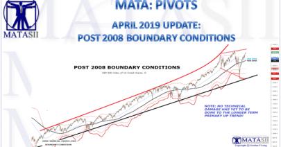 04-12-19-MATA-PIVOTS-2008 BOUNDARY CONDITIONS-April Update-1