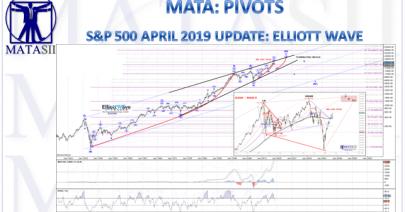 04-12-19-MATA-PIVOTS-APRIL -ELLIOTT WAVE-1