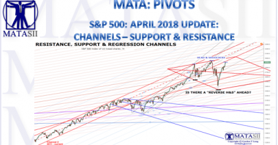 04-12-19-MATA-PIVOTS-SUPPORT & RESISTANCE-April Update-1