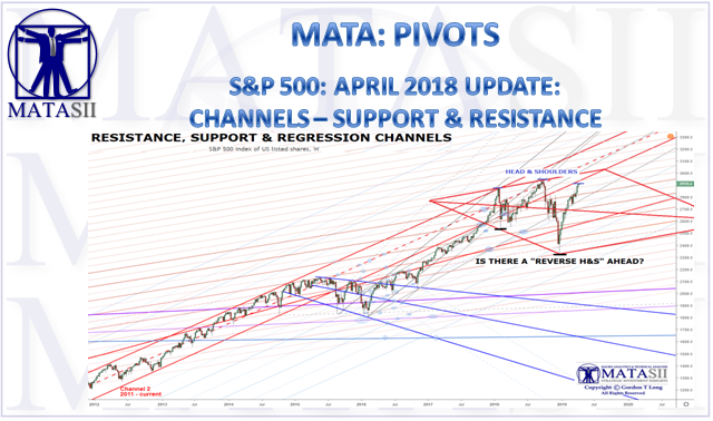 04-12-19-MATA-PIVOTS-SUPPORT & RESISTANCE-April Update-1