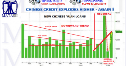 04-12-19-TP-FLOWS & LIQUIDITY - Chinese De-Leveraging Reversal Confirmed-2