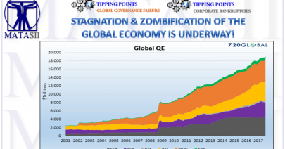 04-13-19-TP-GLOBAL GOVERNANCE FAILURE - Stagnation & Zombification of the Global Economy is Underway-1