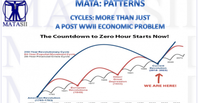 04-16-19-MATA-PATTERNS - CYCLES- More than Just a Post WWII Economic Problem-1