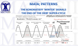 04-21-19-MATA-PATTERNS- Waht the Kondratiff Winter is Signalling-1