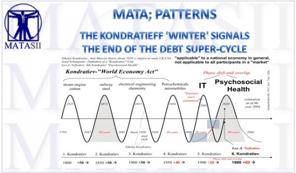 04-21-19-MATA-PATTERNS- Waht the Kondratiff Winter is Signalling-1