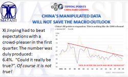 04-22-19-TP-CHINA HARD LANDING -China's Manipulated Economic Data-1