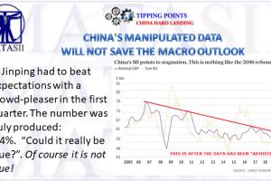04-22-19-TP-CHINA HARD LANDING -China's Manipulated Economic Data-1