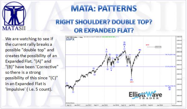 04-23-19-MATA-PIVOTS-ELIOTT WAVE-Expanded Flat-1