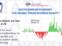 04-25-19-TP-SHRINKING REVENUE-South Korean Economy 0 The Global Trade Revenue Reality-1