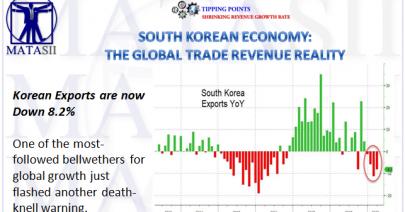 04-25-19-TP-SHRINKING REVENUE-South Korean Economy 0 The Global Trade Revenue Reality-1