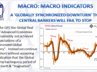 04-29-19-MACRO-MACRO INDICATORS-A Globally Synchronized Downturn-1