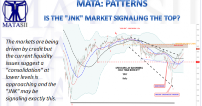 04-29-19-MATA-PATTERNS-Is the JNK Market Signaling the Top-1