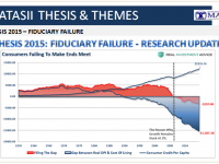 04-29-19-THESIS 2015 - FIDUCIARY FAILURE - Research Update-1